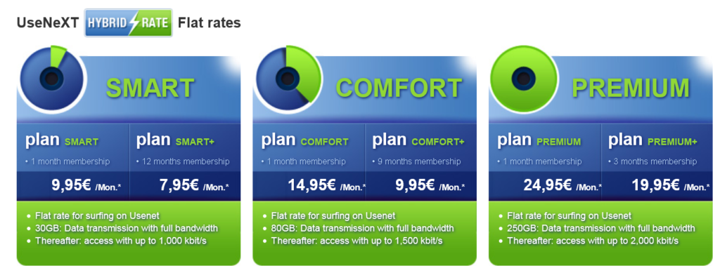 Usenext plans