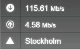 IPVanish Sweden Speedtest.net 2