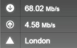 IPVanish UK L2TP Speedtest.net 2